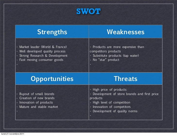 swot analysis of bottled water in australia Market research report on the bottled water industry, with bottled water statistics, industry trends, and market analysis.