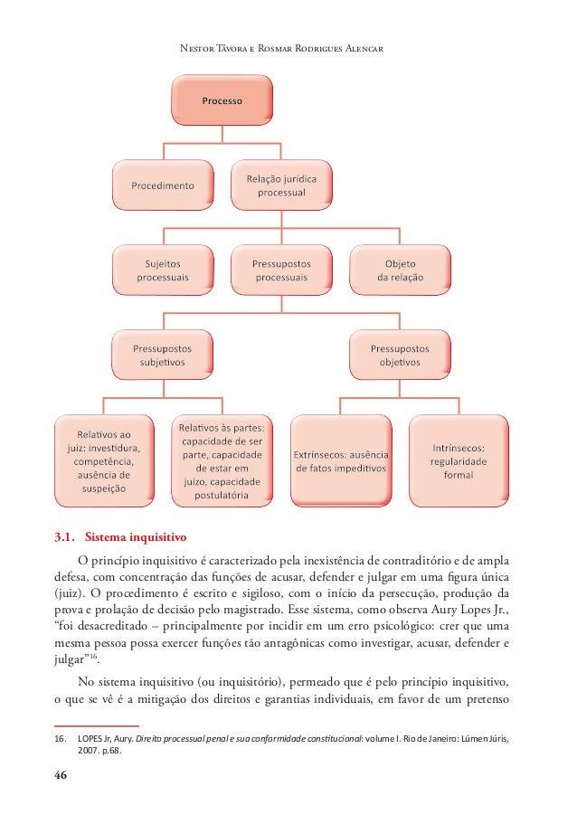 Constituição do curso de direito indicando a parte histórica e a formação de docentes no curso 4