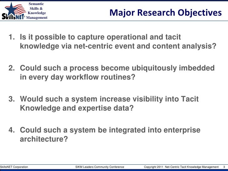 Net-centric tacit knowledge management Slide 3