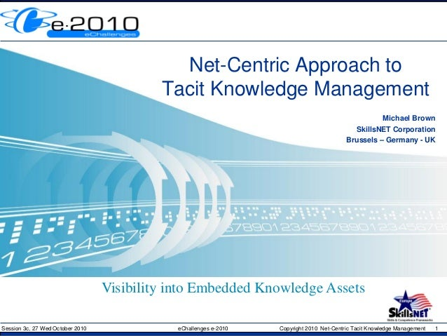 Session 3c, 27 Wed October 2010 eChallenges e-2010 Copyright 2010 Net-Centric Tacit Knowledge Management 1 Net-Centric App...
