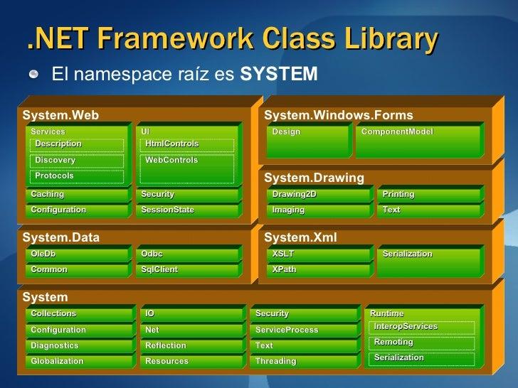 what is. net framework sdk