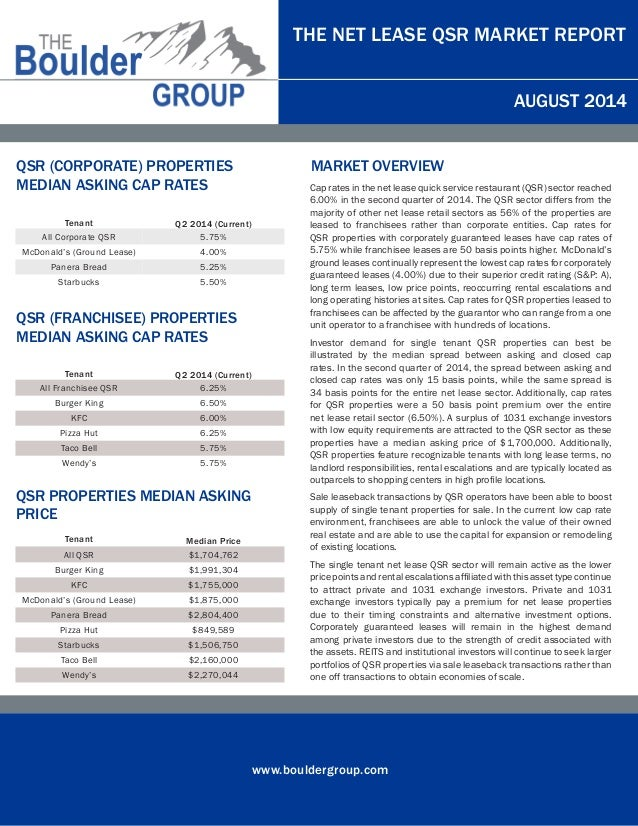 Net lease-qsr-research-report