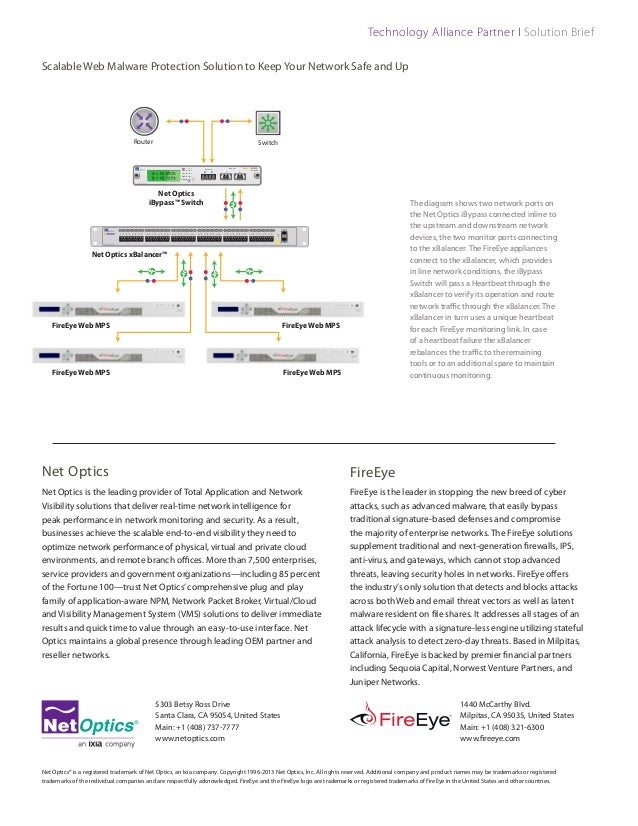 FireEye - Scalable Web Malware Protection Solution to Keep ...