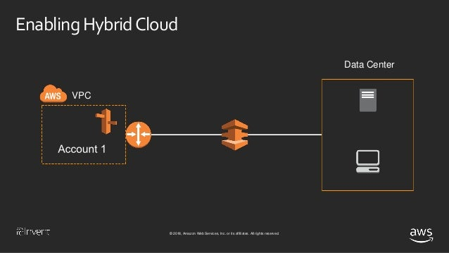 Introduction to Amazon Route 53 Resolver for Hybrid Cloud (NET215) - …