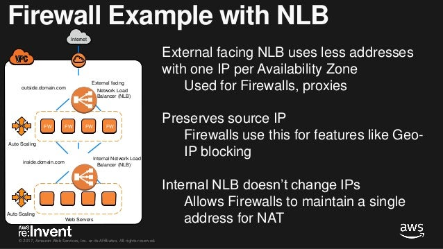 NET304_Deep Dive into the New Network Load Balancer