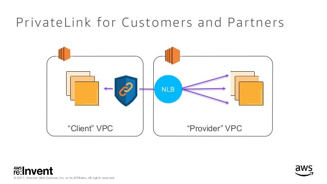 NEW LAUNCH! AWS PrivateLink Deep Dive - NET310 - re:Invent 2017