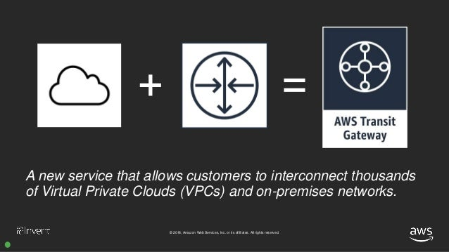 [NEW LAUNCH!] Introducing AWS Transit Gateway (NET331) - AWS re:Invent 2018 Slide 3