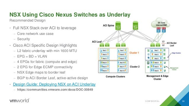 VMworld 2016: How to Deploy VMware NSX with Cisco Infrastructure
