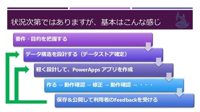 """個人的な見解ですが ――― PowerApps でアプリを作成する場合、 データ構造を先に決める と、その先が""""楽""""になると思います。※状況による PowerApps のデータソースちゃんと考えましょう(2回目"""