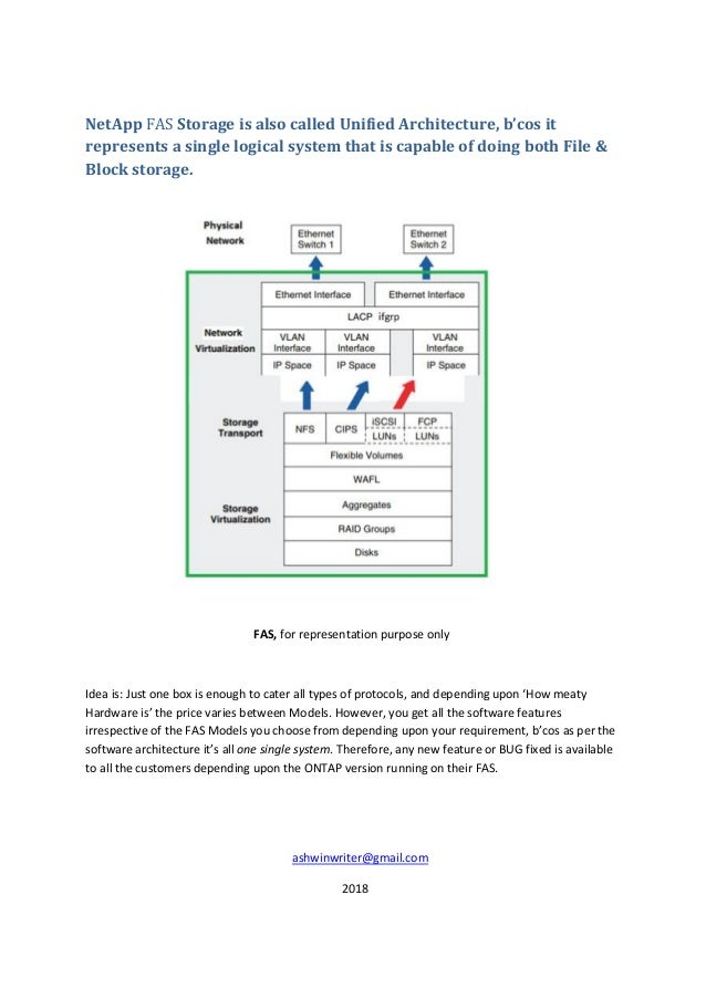 NetApp FAS Storage is also called Unified Architecture, b'cos it represents a single logical system that is capable of doi...