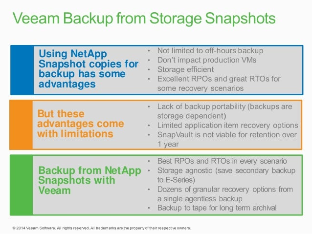 NetApp and Veeam advanced data protection for the modern
