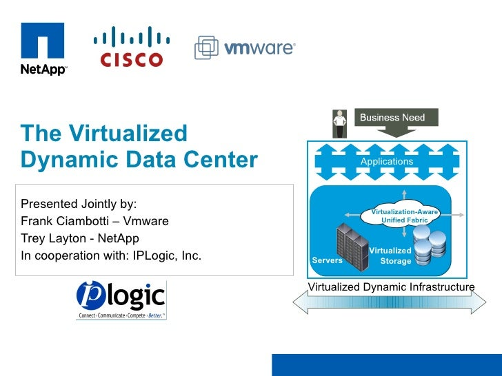 The Virtualized Dynamic Data Center Presented Jointly by: Frank Ciambotti – Vmware Trey Layton - NetApp  In cooperation wi...