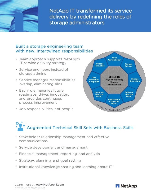 NetApp IT transformed its service delivery by redefining the roles of storage administrators • Team approach supports NetA...