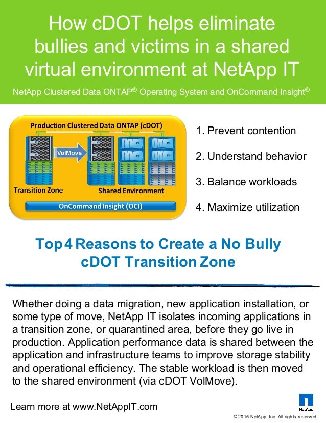 How cDOT helps eliminate bullies and victims in a shared virtual environment at NetApp IT NetApp Clustered Data ONTAP® Ope...