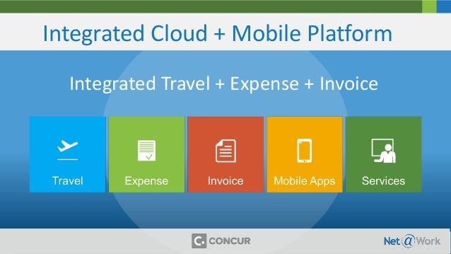 Concur Automated Travel And Expense Management