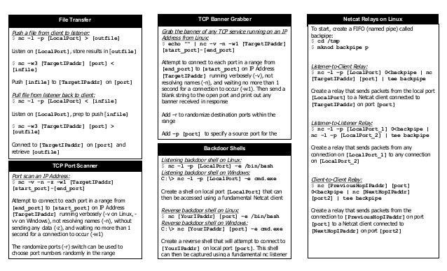 Cheatsheet: Netcat