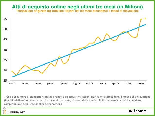Il ritardo dell'Italia è anche legato al forte uso del cash Italia