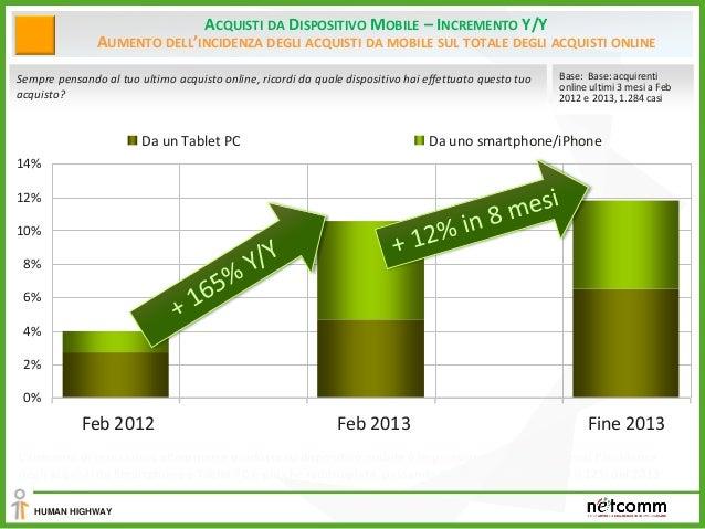 B com 2014   Le dinamiche del mercato nel contesto internazionale_Roberto Liscia, Netcomm