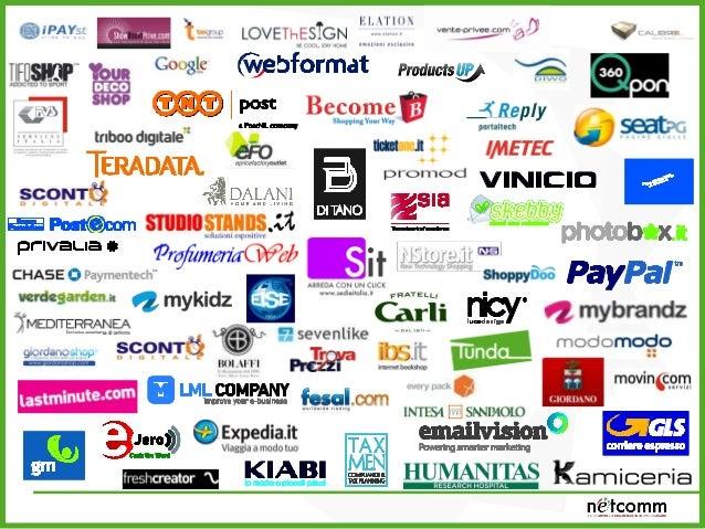 Le vendite nel mondo hanno raggiunto 1.200 miliardi di $ nel 2013 Fonte:eMarketer
