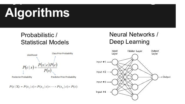Type of Machine Learning Algorithms Probabilistic / Statistical Models Neural Networks / Deep Learning
