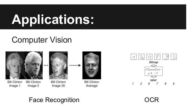 Applications Data Mining / Predictive Analytics Recommendation Engines Medicine