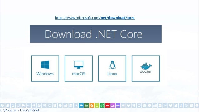 Creating and Running .NET Core applications dotnet new console dotnet restore dotnet build dotnet run