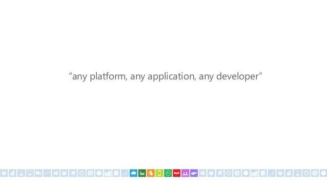 Roadmap: https://github.com/dotnet/core/blob/master/roadmap.md OSs: https://github.com/dotnet/core/blob/master/release-not...