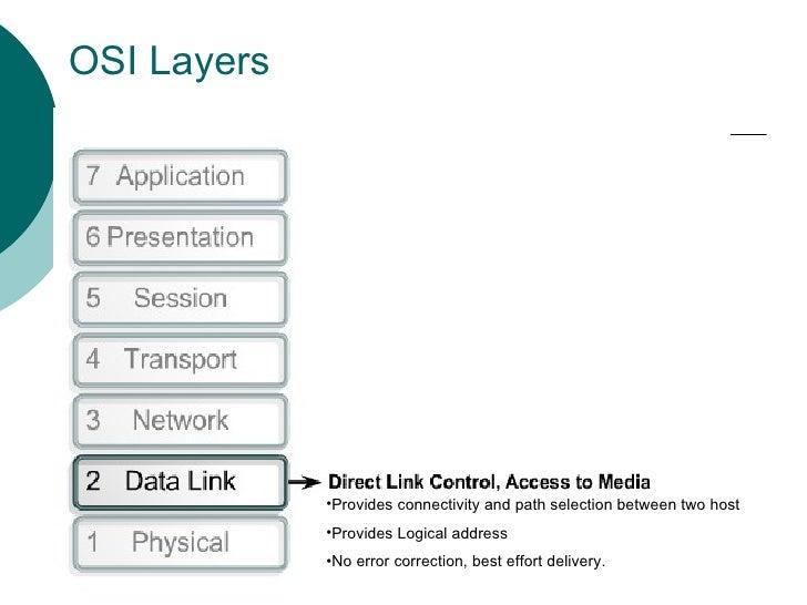 OSI Layers  <ul><li>Provides connectivity and path selection between two host </li></ul><ul><li>Provides Logical address <...