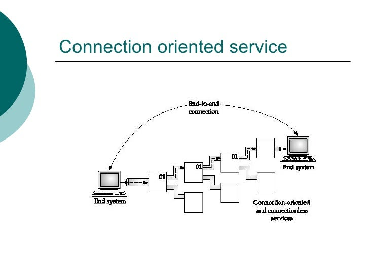 Connection oriented service