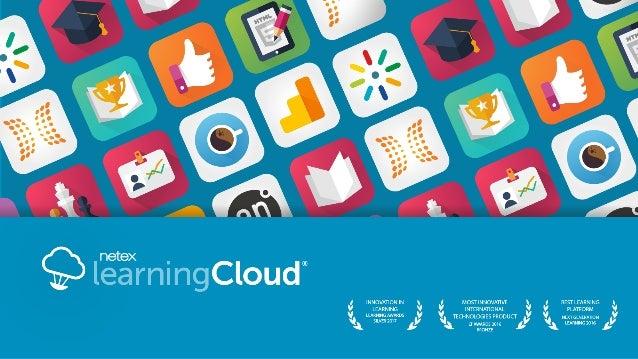 ELAPRENDIZAJE DELFUTURO SUCEDEAHORA. learningCloud esunnuevoenfoque delosLMStradicionales. Unecosistemadeap...