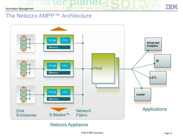 The IBM Netezza Data Warehouse Appliance - Netezza architecture