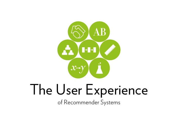 The User Experience    of Recommender Systems