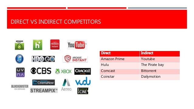 netflex and hulu swot analysis Hulu is a go-to service for online tv the company operates an ad-supported website hulucom that allows viewers to watch online video content -- tv shows, clips, and movies -- for free.