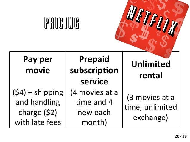 netflix case analysis 2 essay View essay - netflix case essay outline from bm 490 at monmouth university-west long branch i objectives a netflixs product mission philosophy is to compete.