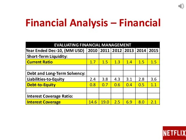 investment analysis of netflix inc Netflix, inc is the largest internet television network in the world  key investment highlights  given the analysis of current and forecasted macroeconomic.