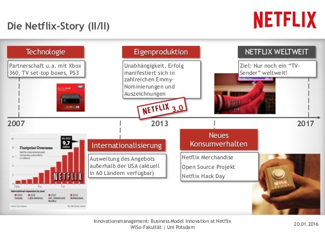 "netflix e business Netflix is betting that consumers want to hear a little less about netflix and a little more about ""house of cards"" at a time when the streaming tv landscape has never been more robust, netflix told investors it will focus on promoting its original programs — from the kevin spacey political."