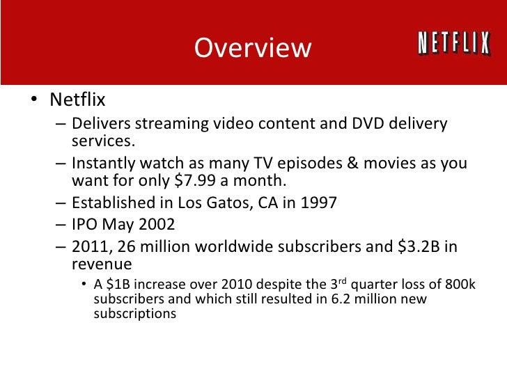 Netflix competitive landscape Slide 3