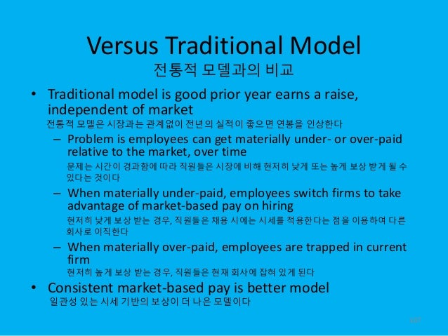 Versus Traditional Model 전통적 모델과의 비교 • Traditional model is good prior year earns a raise, independent of market 전통적 모델은 시...
