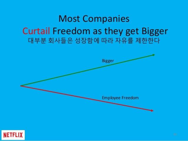 Most Companies Curtail Freedom as they get Bigger 대부분 회사들은 성장함에 따라 자유를 제한한다 Bigger Employee Freedom 44