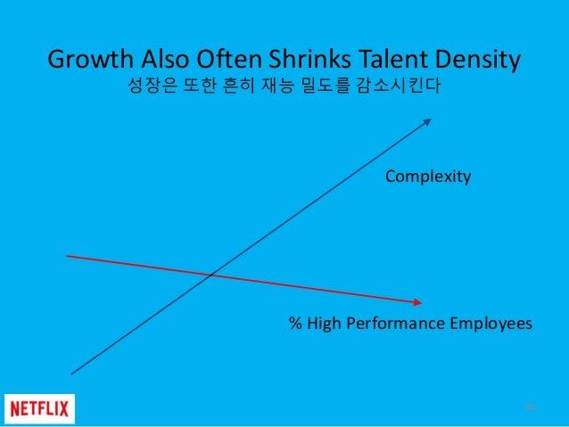 Growth Also Often Shrinks Talent Density 성장은 또한 흔히 재능 밀도를 감소시킨다 % High Performance Employees Complexity 48