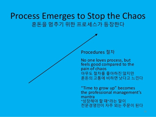 Process Emerges to Stop the Chaos 혼돈을 멈추기 위한 프로세스가 등장한다 Procedures 절차 No one loves process, but feels good compared to the...