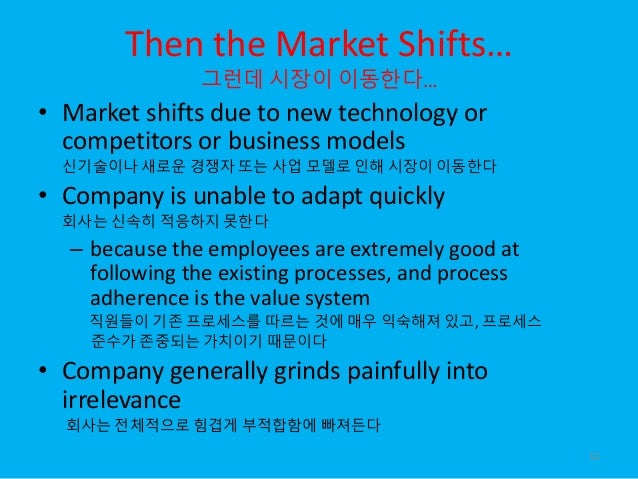 Then the Market Shifts… 그런데 시장이 이동한다… • Market shifts due to new technology or competitors or business models 신기술이나 새로운 경쟁...