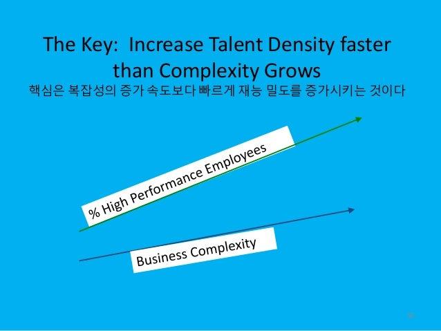 The Key: Increase Talent Density faster than Complexity Grows 핵심은 복잡성의 증가 속도보다 빠르게 재능 밀도를 증가시키는 것이다 56