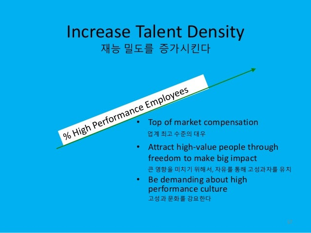 Increase Talent Density 재능 밀도를 증가시킨다 • Top of market compensation 업계 최고 수준의 대우 • Attract high-value people through freedom...