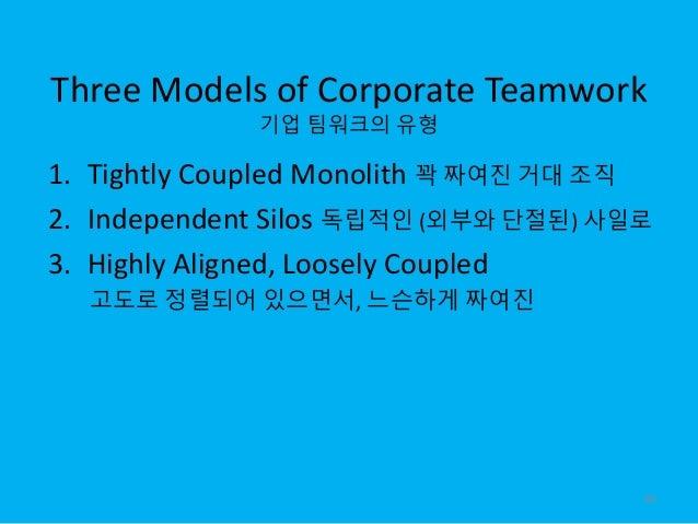 Three Models of Corporate Teamwork 기업 팀워크의 유형 1. Tightly Coupled Monolith 꽉 짜여진 거대 조직 2. Independent Silos 독립적인 (외부와 단절된) ...