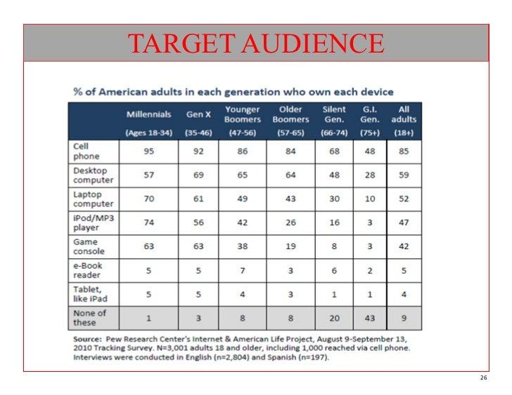 Netflix Falls Short of Q2 Subscriber Expectations Worldwide, Stock Dives