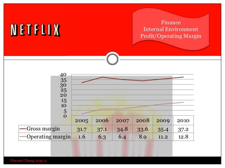 netflix internal analysis Check out our top free essays on netflix external environment to help you write your own essay  internal and external analysis of p&g.