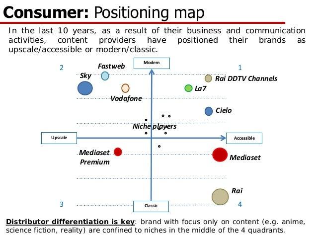 netflix value chain analysis