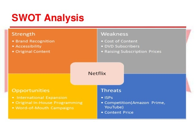 netflix financial analysis Latest netflix inc (nflx:nsq) share price with interactive charts, historical prices, comparative analysis, forecasts, business profile and more.
