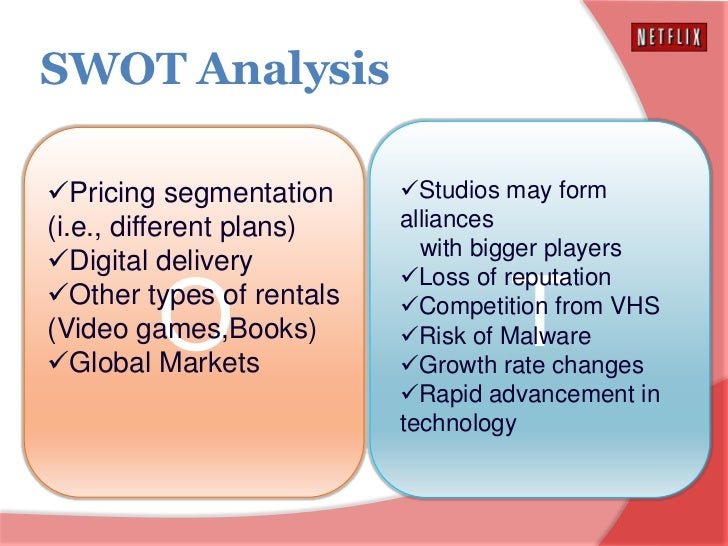 swot analysis dvd player Arteriovenous malformation market analysis 2018 (by market value, market share, player analysis, swot analysis, demand & supply) and forecasts to 2023.